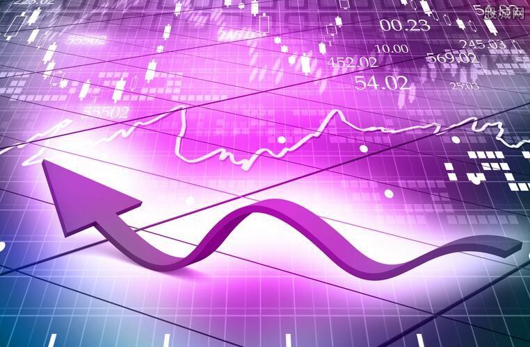 如何运用周线判断股票走势