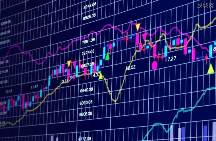 什么是股票指数