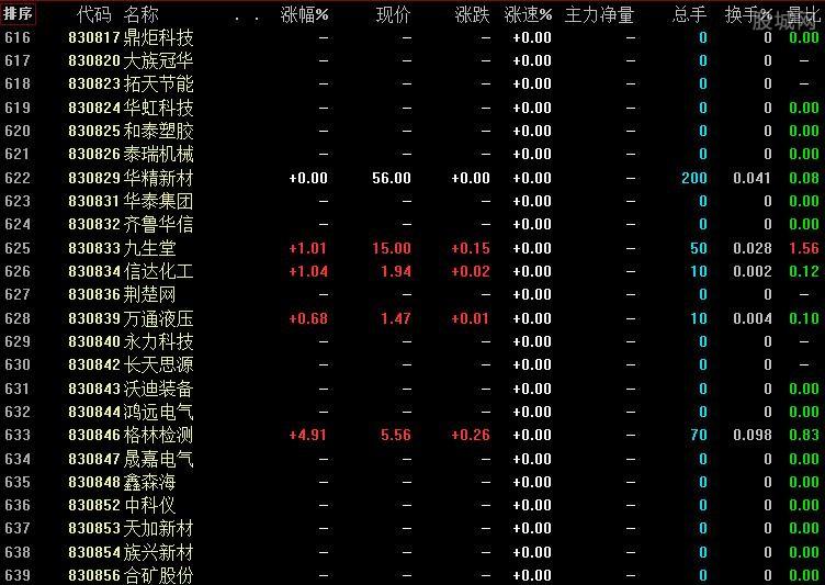 新三板有哪些股票