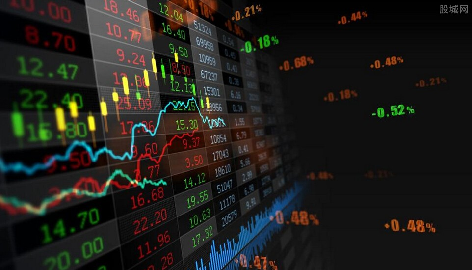 创业板上涨股指冲高回落