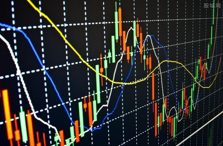 如何利用量价关系选股