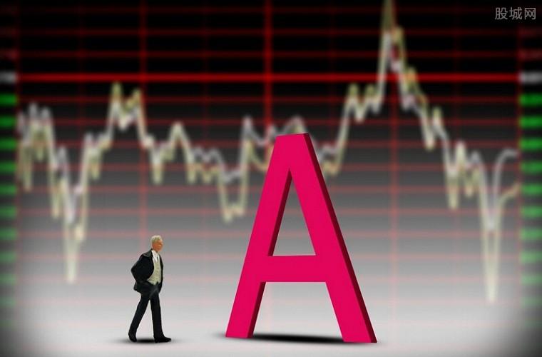 股指低开震荡延续整理