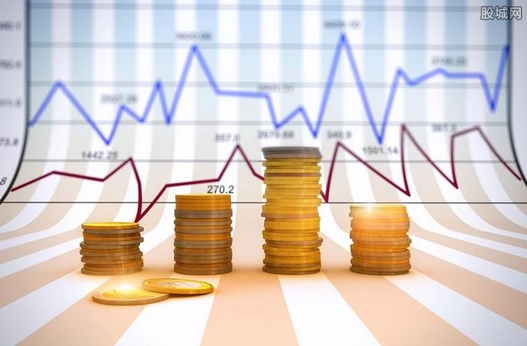 期权价格影响因素