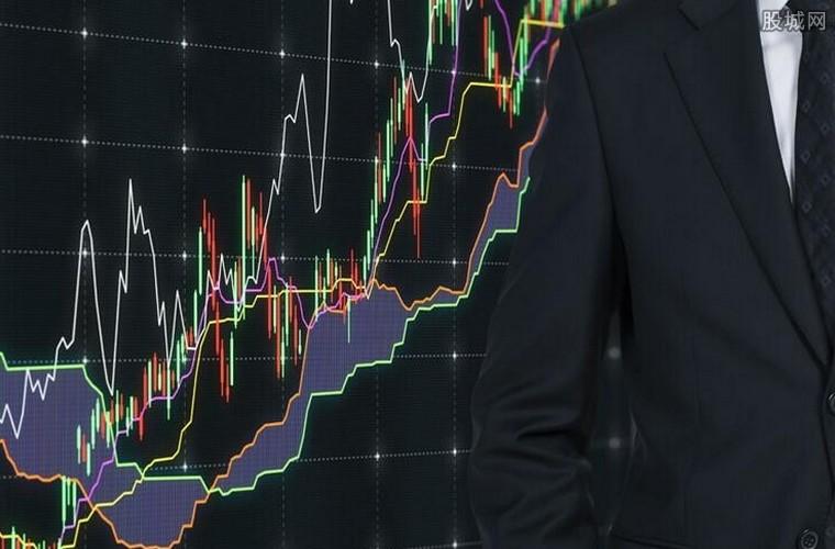 如何寻找投资机会
