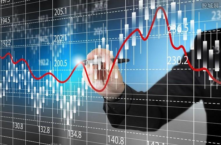 如何分析股票K线图
