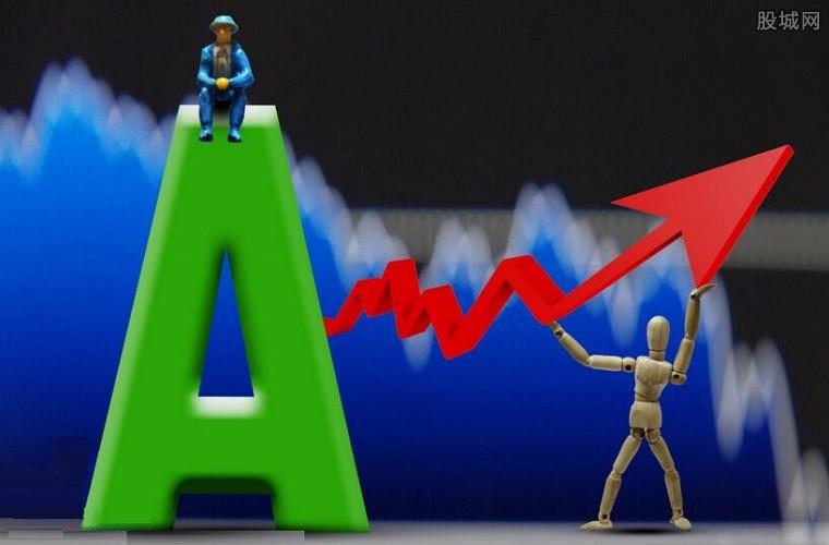 市场仍然维持强势状态