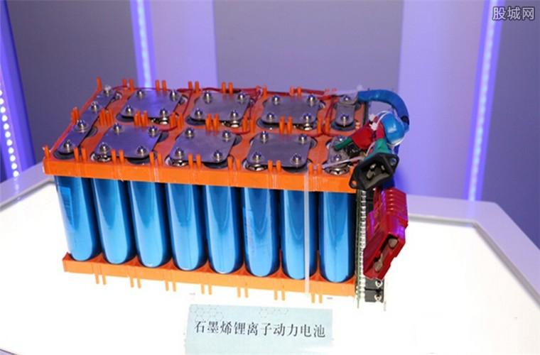 机构密集调研锂电池
