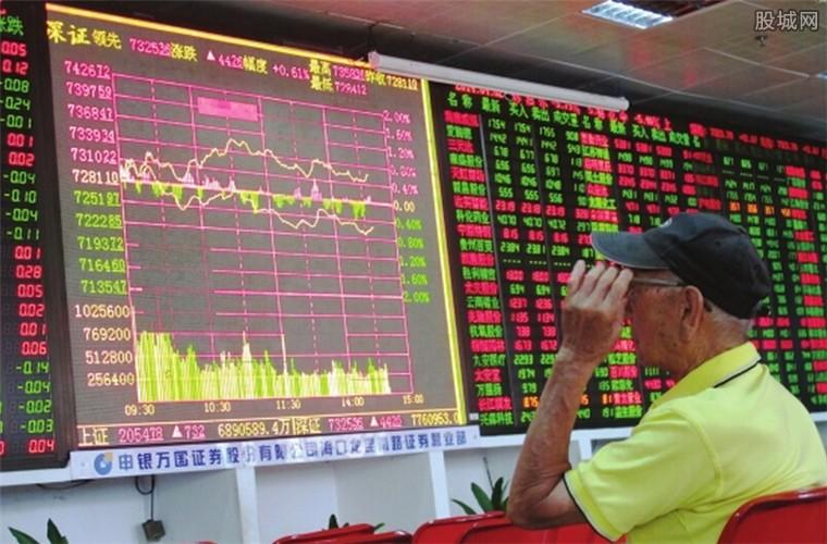 金融股强势领涨