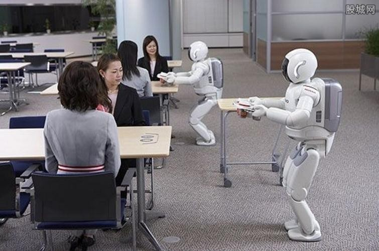 机器人概念股一览