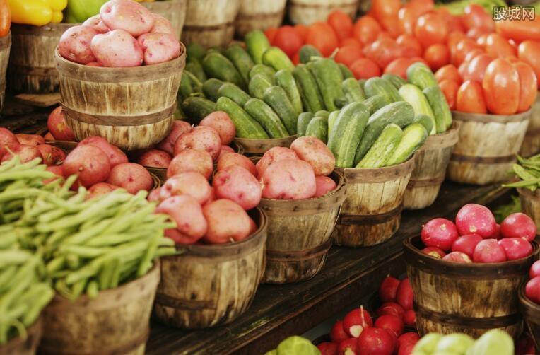 芝加哥农产品期价涨跌