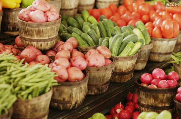 芝加哥农产品涨跌不一