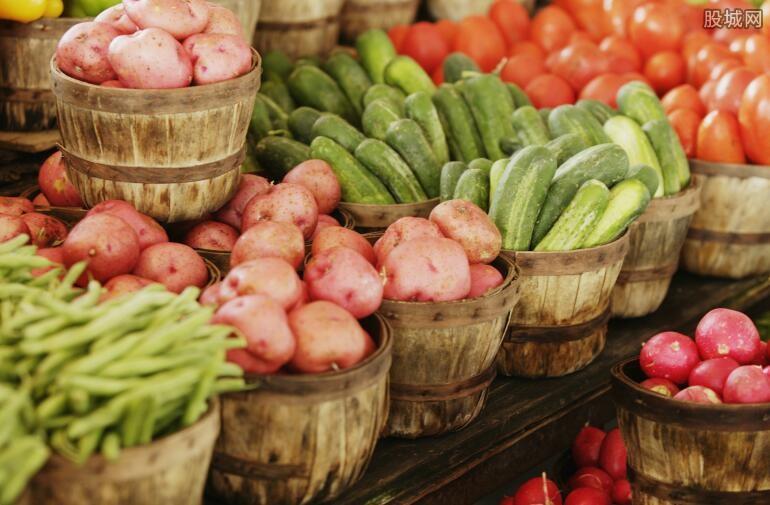 芝加哥农产品期货涨跌