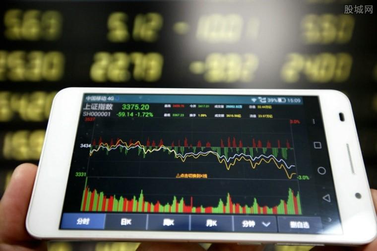 股票上影线是什么意思