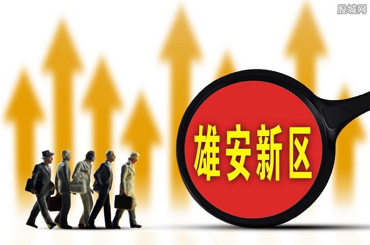 雄安成立第一家旅游公司