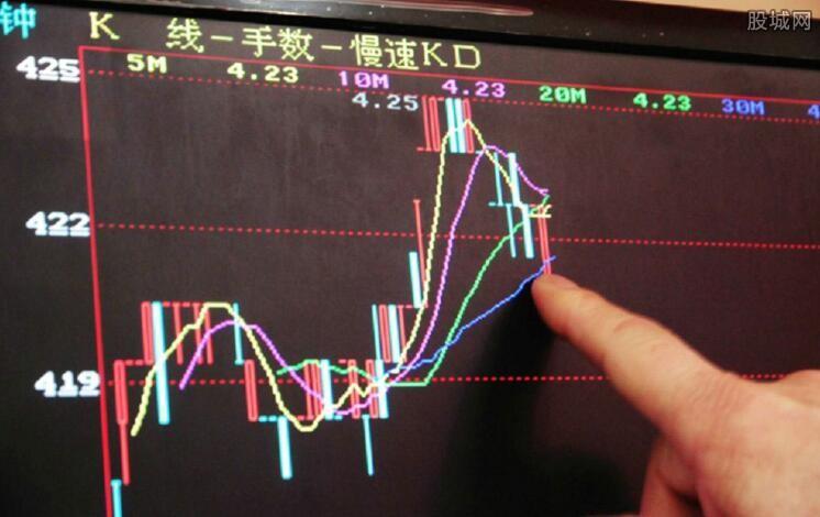 股票分析软件哪个好