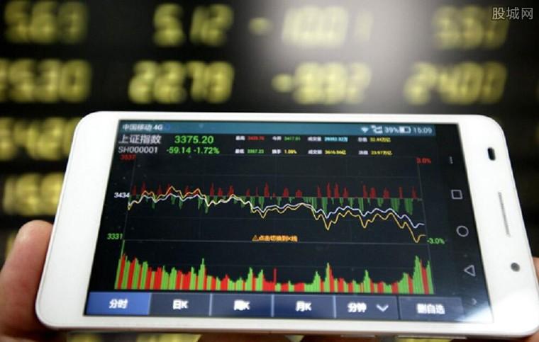 2018股市休市安排