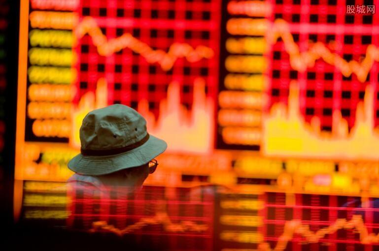 股票期权交易是什么
