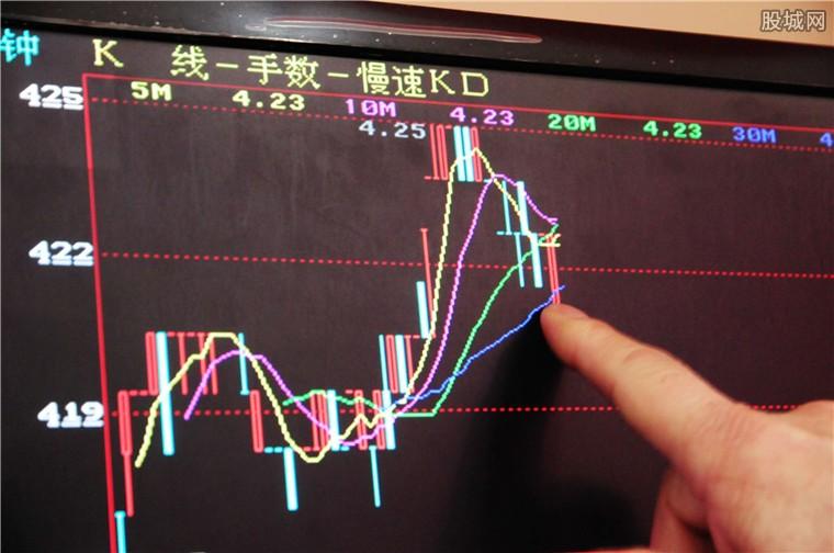 市场短期需要注意的两点