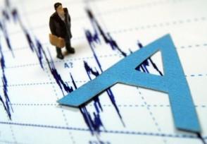 市场再现明显调整行情 弱势格局观望回避风险为主