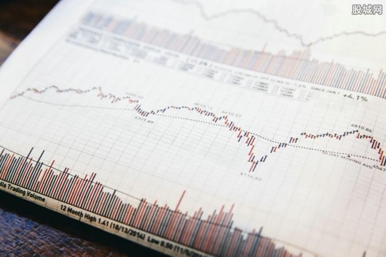 不良资产市场量增价跌