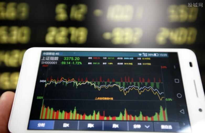 长线股票的投资方法