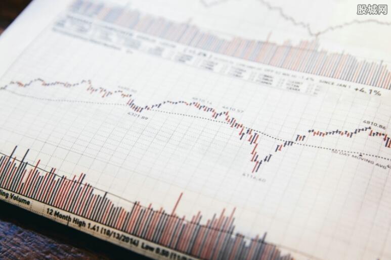 什么是股票趋势线