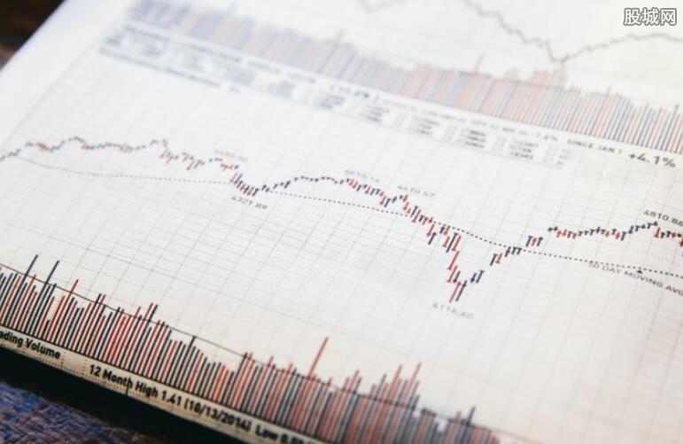 股票k线图是什么意思