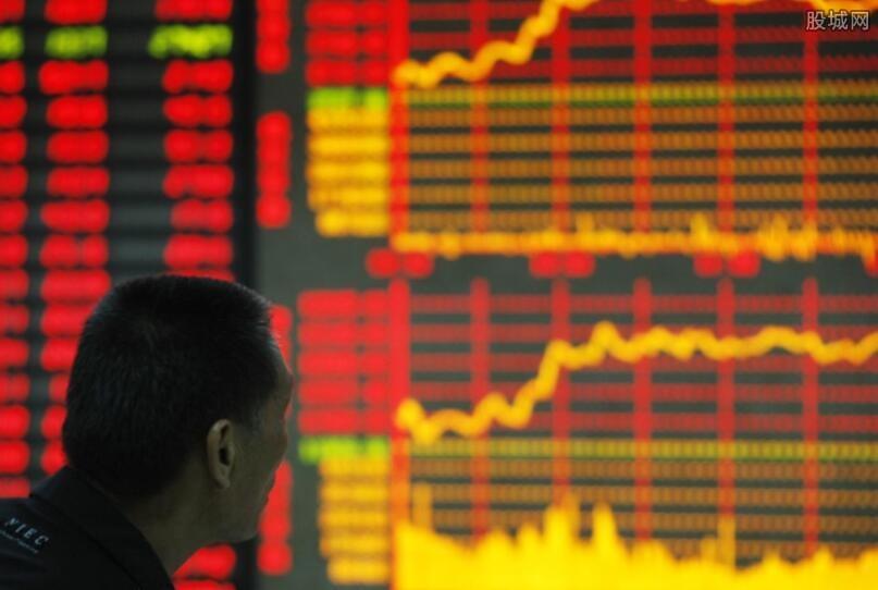 市场多头特征逐步显现
