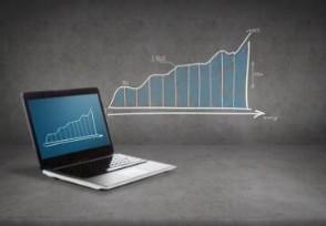 银泰资源发布业绩预告 预计前三季度净利润翻倍