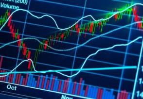 两市拉升走势回落走低 行业板块跌多涨少