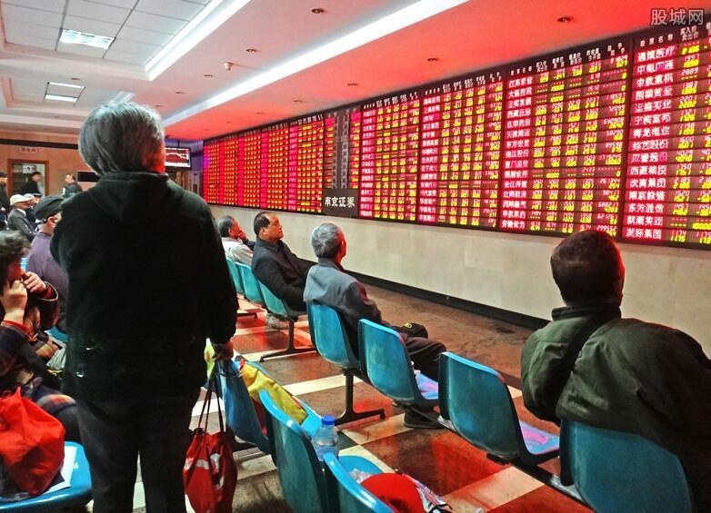 中国股市行情