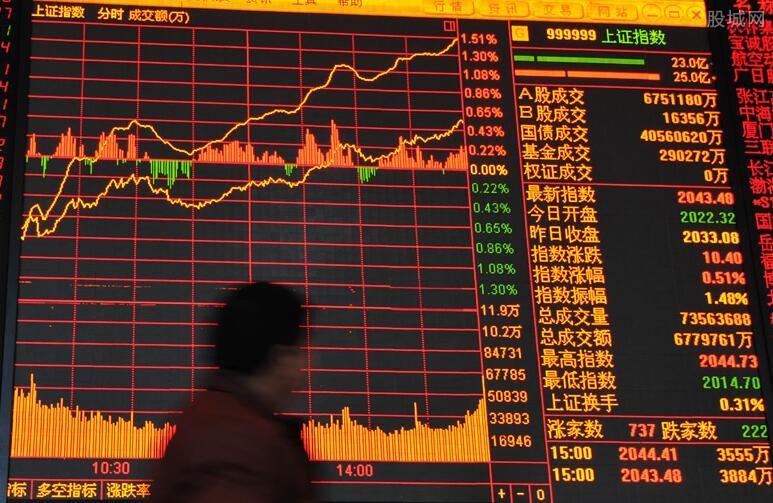 A股迎来MSCI如期扩容 26只A股被增入中国指数
