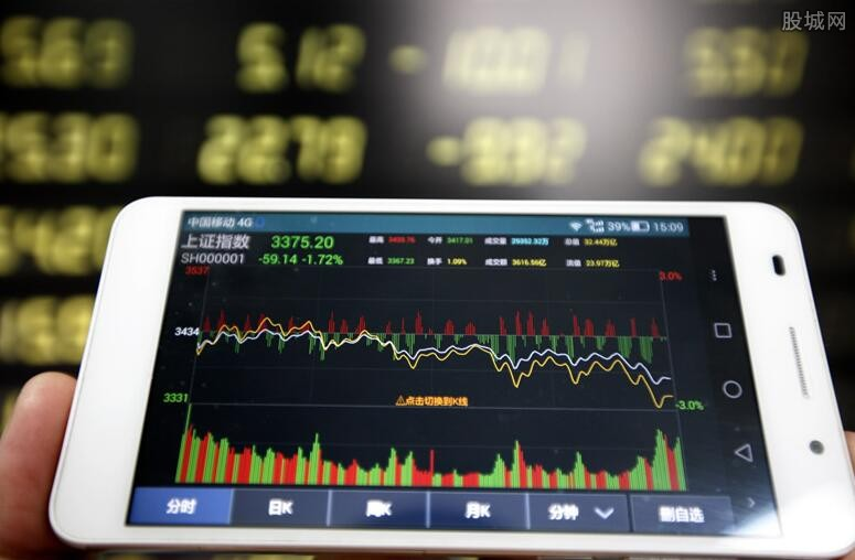 富时罗素将纳入指数体系A股 6月24日正式生效