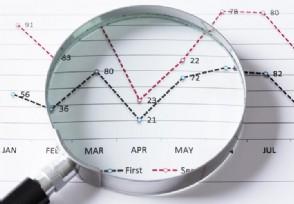 利好消息频发助推 亿纬锂能股价年内涨幅达245%