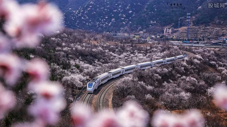 京沪高铁申购代码