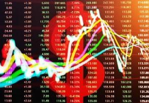 美股集体收高 能源与科技股领涨道指涨逾450点