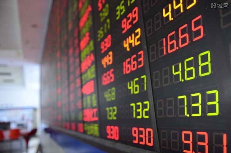 暴风集团股价涨幅