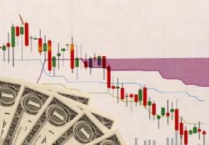中概股收盘普跌 其中百度跌1.56%