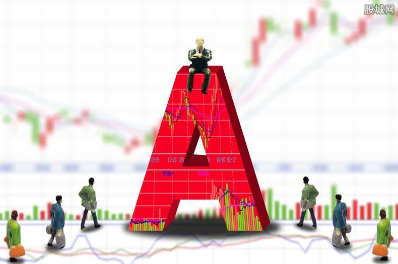 中芯国际回A股市场