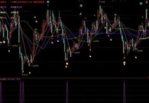 期货中wr是什么意思和股票当中的使用方法不一样吗