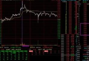 股票五档盘口分析买卖明细怎么看?