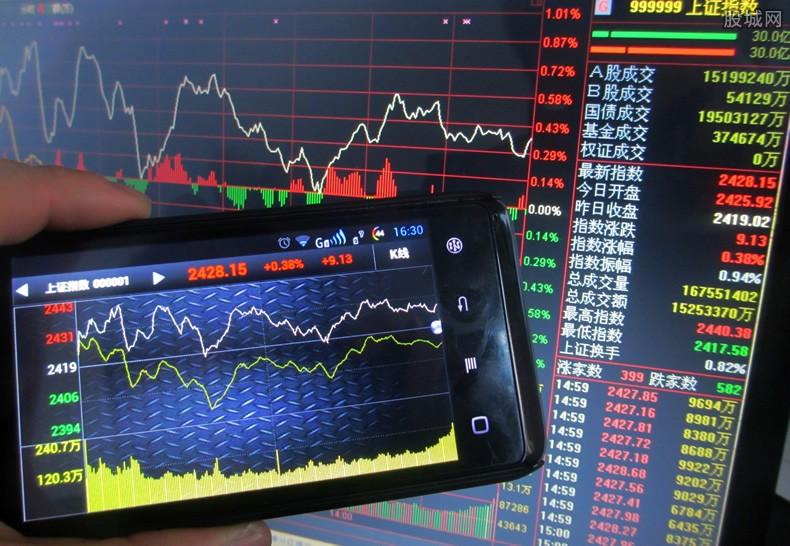 股票cci