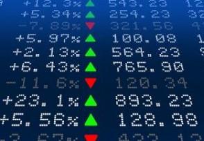 股票配资实盘交易公司介绍排行榜前三名