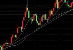 黄金价格k线图的画法 新手股民要先学习再交易!