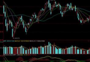 什么是平滑异同移动平均线股票入门基础需了解
