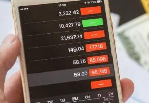 什么是股票做T这四点技巧介绍给大家!