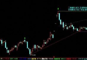 股票rsi是什么意思三条线各代表什么
