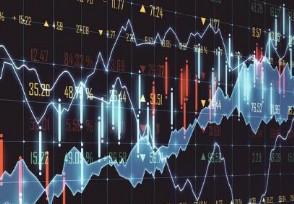 分时图均线怎么看投资者巧用这点极为关键