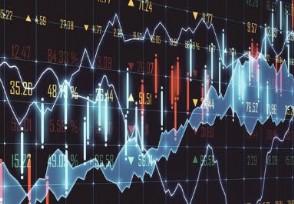 最准确的rsi选股公式从选股到买卖一步到位!