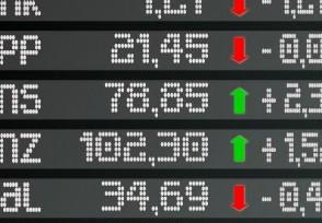 股票买入卖出一览规则你需知道避免出现亏损